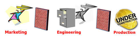 engineering_pdm