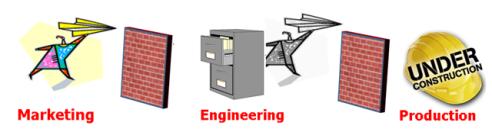 engineering_pdm