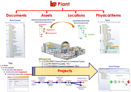 alm_data_model
