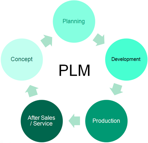 Production+planning+process+in+sap