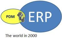 PDM_ERP_2000