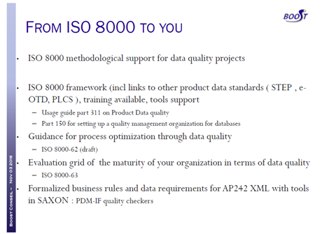 iso8000