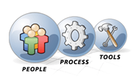 PeopleProcessTools