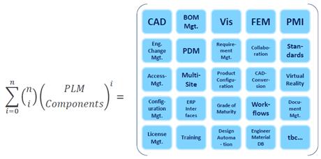 Rheinmetal components