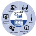 Industry4